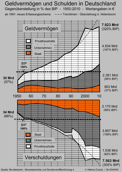 Helmut Creutz Grafik 034/043